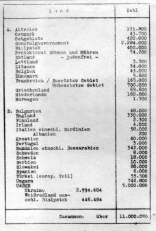 lista-di-Eichmann