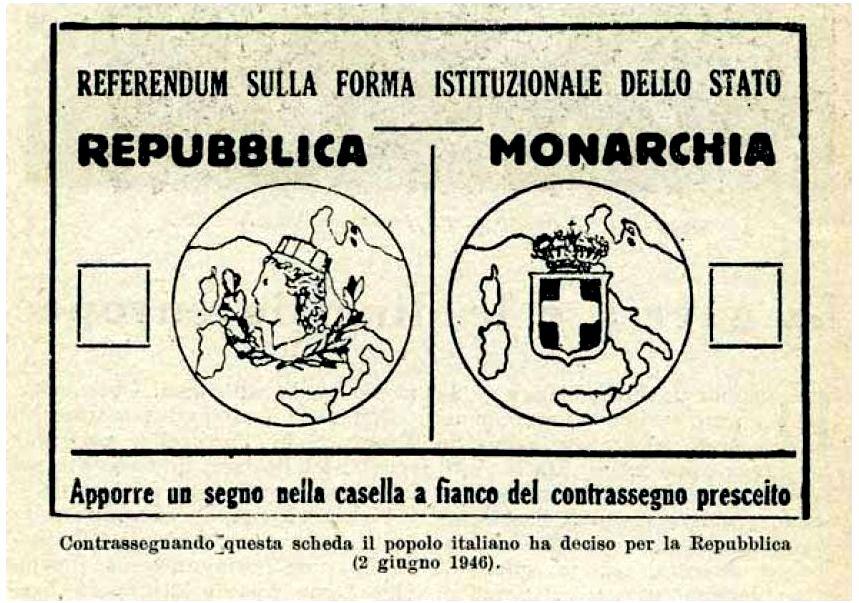 nascita-della-repubblica-italiana